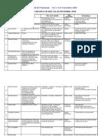 Liste des ateliers inscrits - 14 octobre 2008