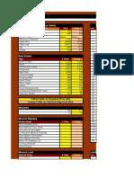 iMobsters Cheat Sheet v5.2 Large (Version 1)