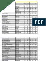 Tabela Temparia Ford
