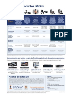 LifeSize - Portfolio de Productos