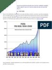 PBI Perú