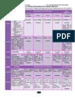 Criterios de Evaluacion de Derecho Mercantil Parcial Lam a7