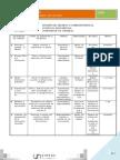 Matriz de Necesidades y Atributos Del Servicio