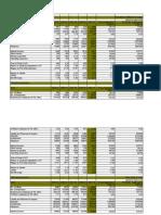 A Pr Bb a 230910 Rbi Profile of Banks File