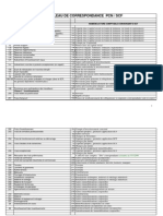 Tableau de Correspondance PCN-SCF
