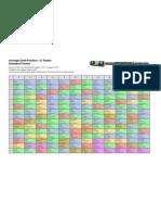 ADP PDF Example