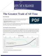 Sprott on Greatest Trade of All Time