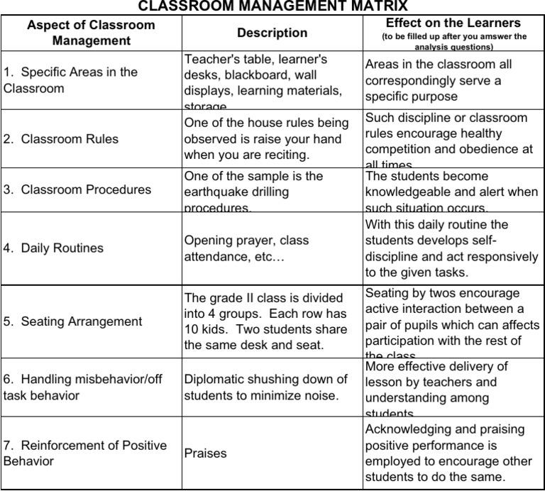 Classroom Mngt Matrix