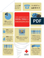 Social Media Usage in Emergencies