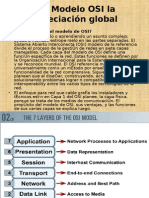 Presentacion Del Modelo OSI