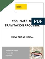 253_Esquemas_tramitacion