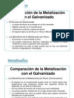 ion - Anti-Corrosion Presentation