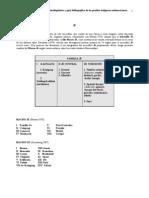 Alain Fabre 2005- Diccionario etnolingüístico y guía bibliográfica de los pueblos indígenas sudamericanos_[1]