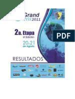 Resultados por equipo del GP2011 2a. etapa SLP-CDP
