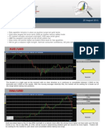 Forex Market Insight 25 August 2011