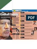 The Gadhafi Family