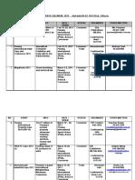 PTC Events Calendar