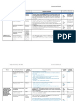 Evaluación Plan  Estratégico. UCA
