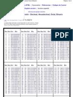 D__DATOS_conversion decimal a binario_Tabla de conversió