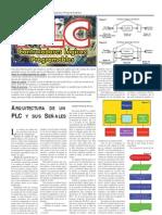 Arquitectura de Un PLC
