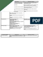 Check list Auditorías Internas ISO 9001_2008