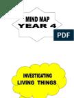 Mind Map Upsr-complete[1]