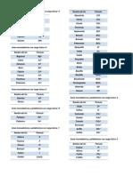 Resumen Iones monoatómicos y poliatómicos