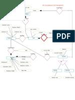 Er Diagram for Banking Enterprise