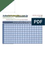 Tabelas financeira uniforme