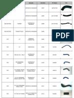 Mangueiras PDF Linha Fiat