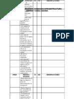 Lista de Verificacion Infraestructura