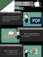 SteveJobs_infographic