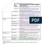 Marzano New Taxonomy