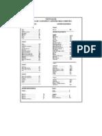 Lista de Iones Quimica 10-11