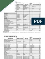 Eni 750 Tech Info