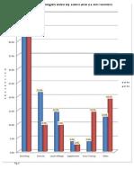 Prevention Graph