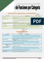 Funciones de Excel 2007