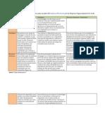 Análisis e investigación de soluciones de Employee Monitoring en la Empresa Gigacomputers Cia Ltda