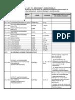 liste des produits remboursable an Algérie 2008