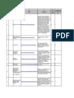 Copy of Helpful Websites 042011