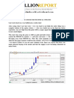 Gold and Silver Technial Update Report 28 Aug 2011