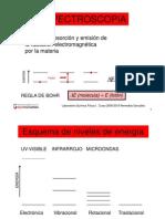 Absorb an CIA PDF