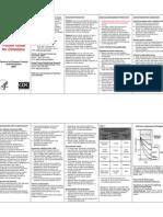 Clinician Pocket Guide