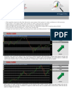 Forex Market Insight 29 August 2011