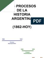 procesos_historia_argentina