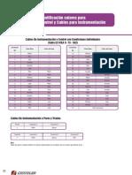 Identificacion Colores Para Cables Para Control y Cables Para Instrumentacion
