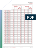 Annual Tax Deduction Table