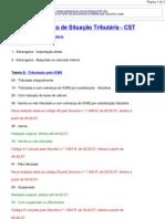 Código de Situação Tributária - CST