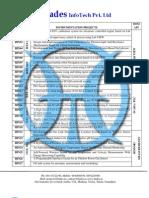 Instrumentationl IEEE 2011 Project List @  Hades InfoTech