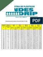 Dimensiones Tuberias PEAD ISO 4427 PE100